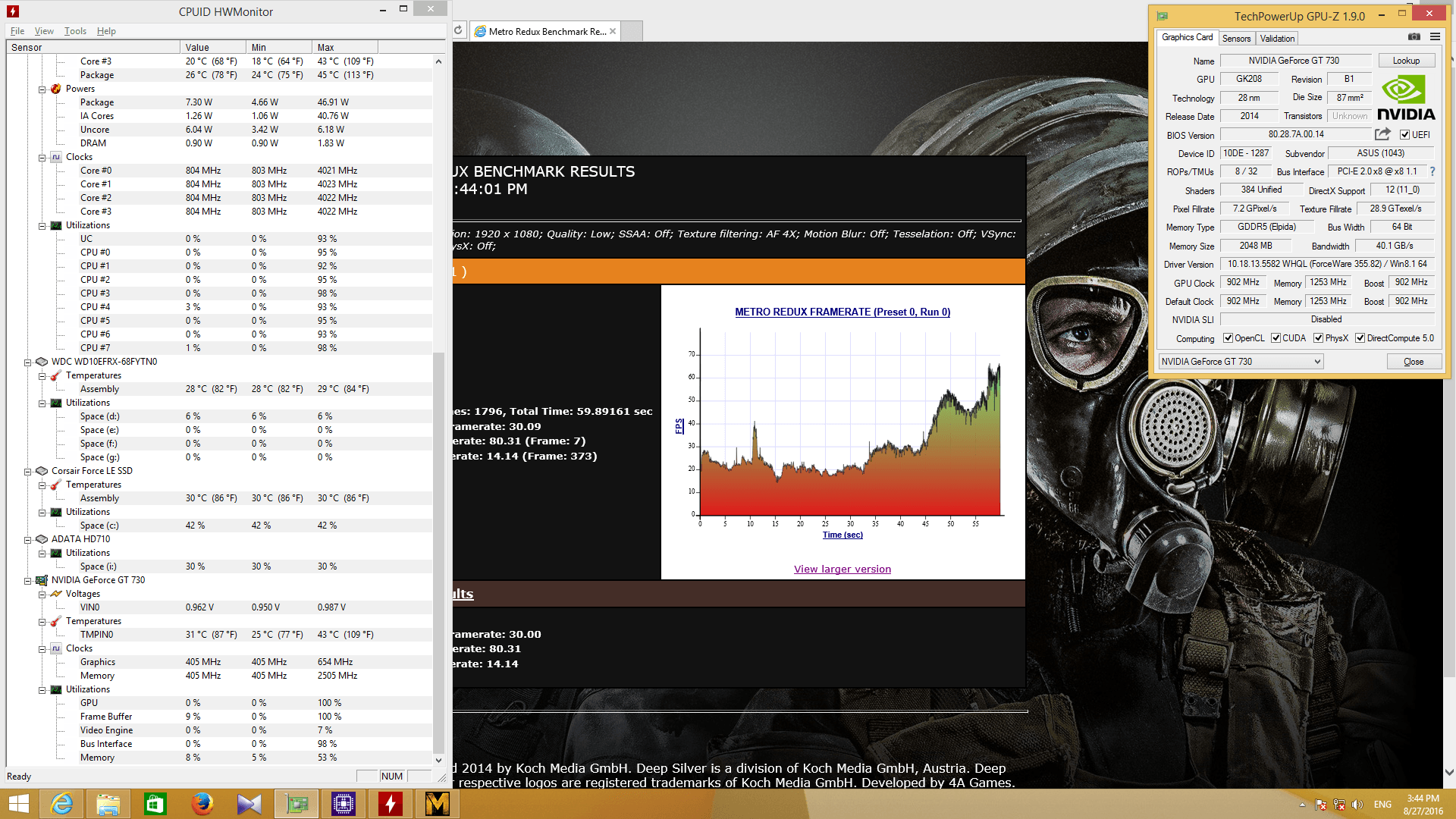 metro 2033 Low 1920x1080 in GT 730 2G GDDR5 64bit