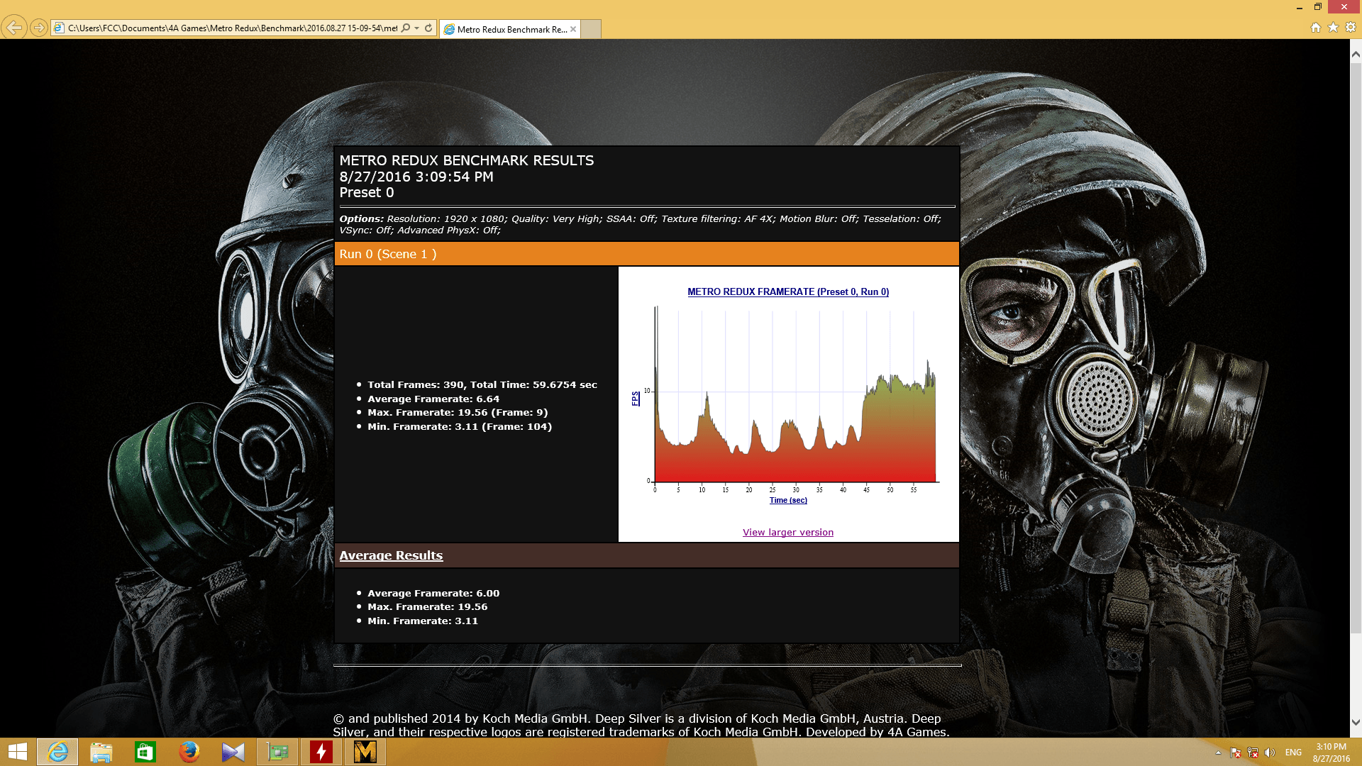 metro 2033 Very High1920x1080 in GT 730 2G DDR3 128bit